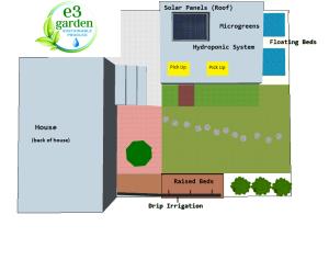 e3map-pickup1